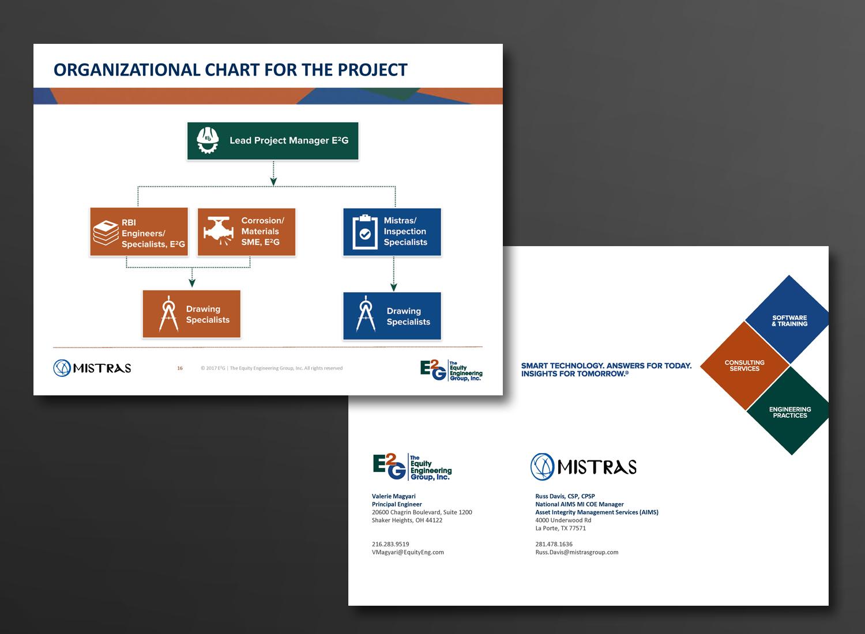 PowerPoint Design for Marathon Presentation – Equity